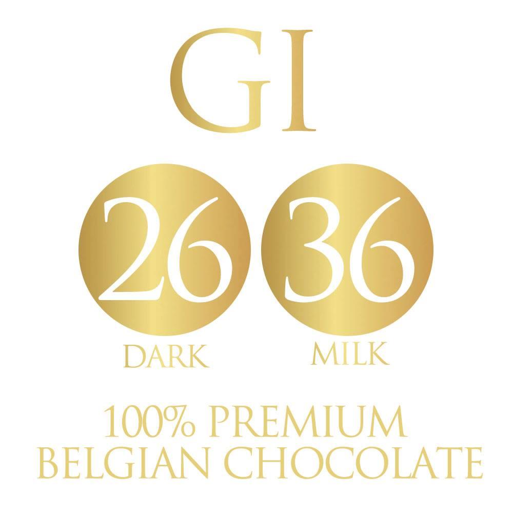 GI26 GI36 公式ホームページ